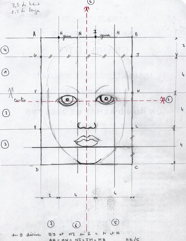 mesure_portrait.jpg
